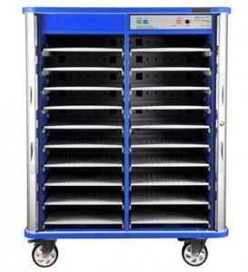 Remote Management 20 User Cart