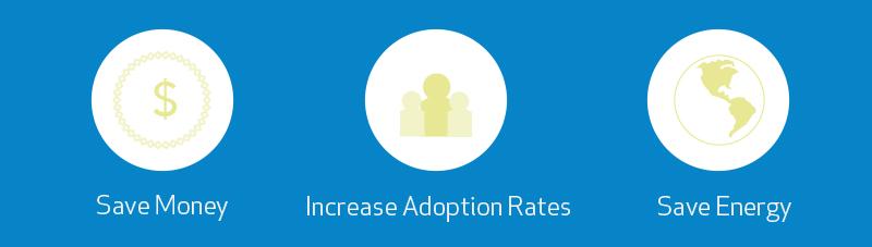 Intelligent Charging System: Save Money, Increase Adoption rates, Save energy